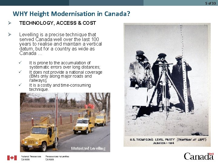 5 of 33 WHY Height Modernisation in Canada? Ø TECHNOLOGY, ACCESS & COST Ø