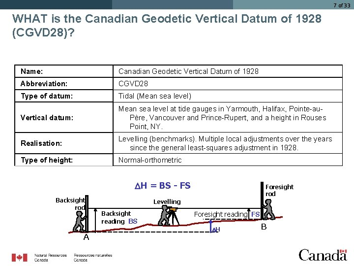7 of 33 WHAT is the Canadian Geodetic Vertical Datum of 1928 (CGVD 28)?