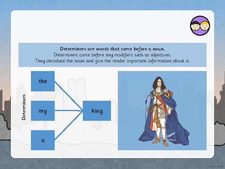 Determiners are words that come before a noun. Determiners come before any modifiers such