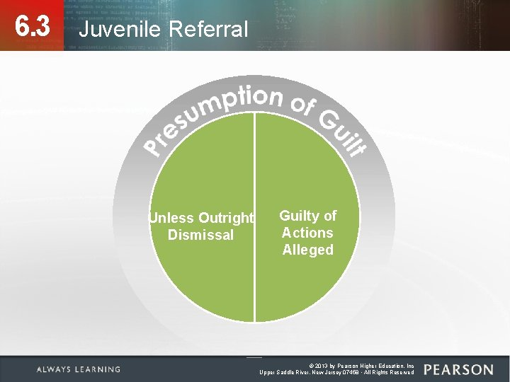 6. 3 Juvenile Referral Unless Outright Dismissal Guilty of Actions Alleged © 2013 by