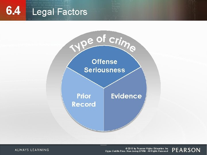 6. 4 Legal Factors Offense Seriousness © 2013 by Pearson Higher Education, Inc Upper