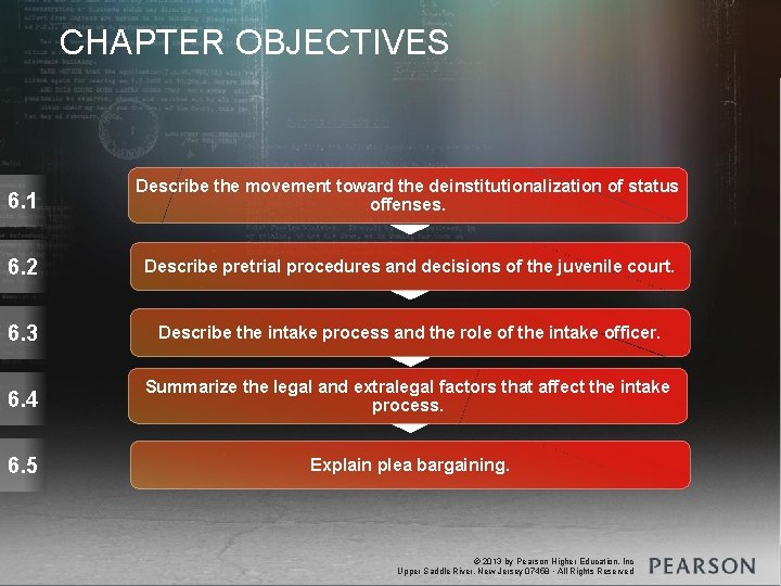 CHAPTER OBJECTIVES 6. 1 Describe the movement toward the deinstitutionalization of status offenses. 6.