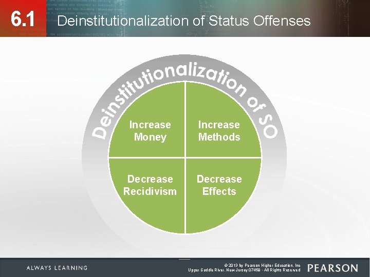 6. 1 Deinstitutionalization of Status Offenses Increase Money Increase Methods Decrease Recidivism Decrease Effects