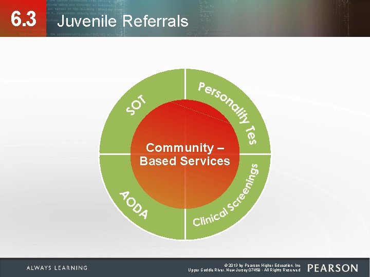 6. 3 Juvenile Referrals Community – Based Services © 2013 by Pearson Higher Education,