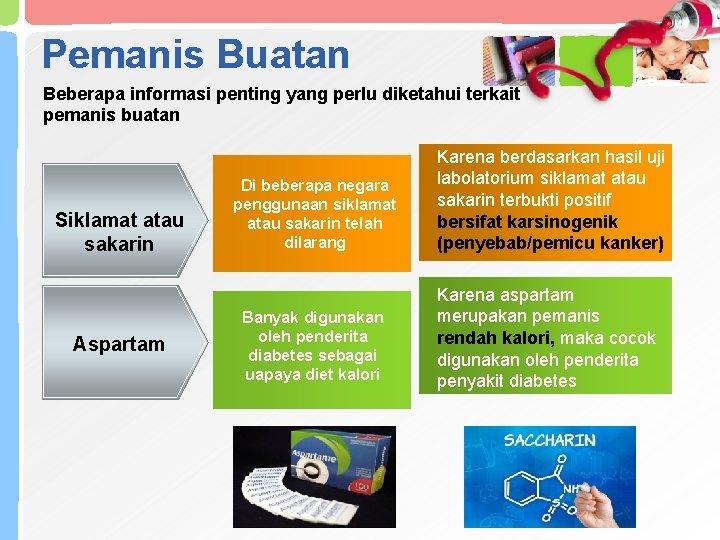 Pemanis Buatan Beberapa informasi penting yang perlu diketahui terkait pemanis buatan Siklamat atau sakarin