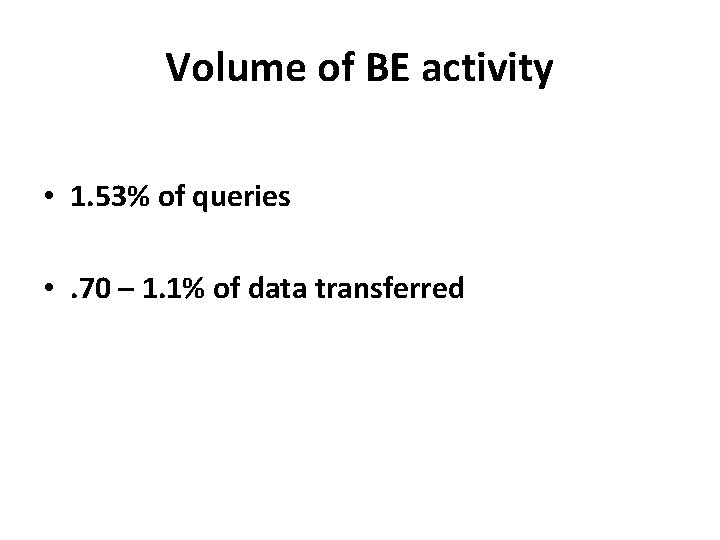 Volume of BE activity • 1. 53% of queries • . 70 – 1.