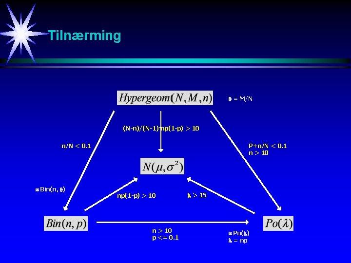 Tilnærming = M/N (N-n)/(N-1)·np(1 -p) > 10 n/N < 0. 1 Bin(n, ) P+n/N