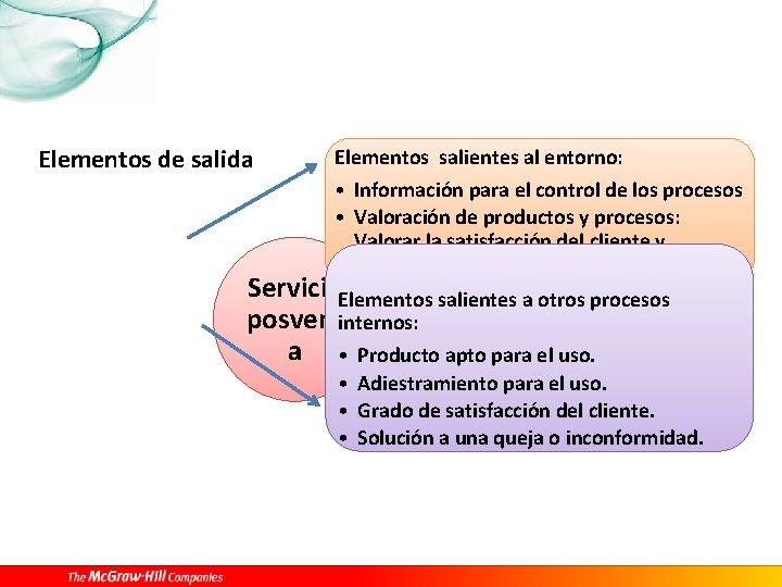 Elementos de salida Elementos salientes al entorno: • Información para el control de los