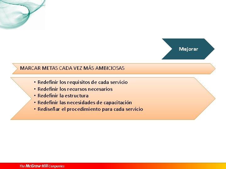 Mejorar MARCAR METAS CADA VEZ MÁS AMBICIOSAS • Redefinir los requisitos de cada servicio