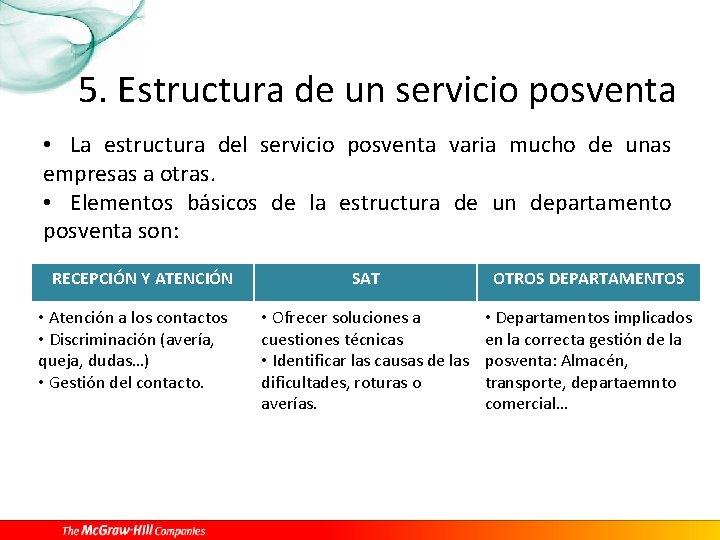 5. Estructura de un servicio posventa • La estructura del servicio posventa varia mucho