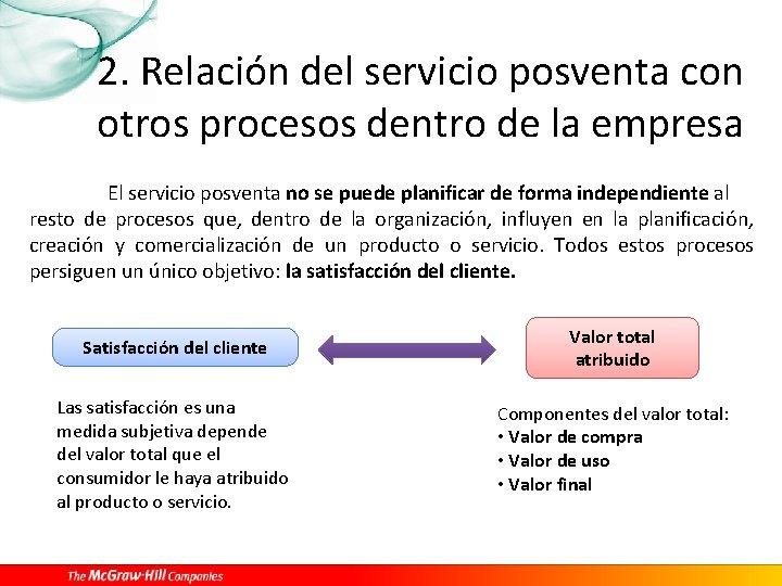 2. Relación del servicio posventa con otros procesos dentro de la empresa El servicio