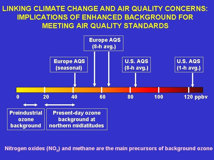 LINKING CLIMATE CHANGE AND AIR QUALITY CONCERNS: IMPLICATIONS OF ENHANCED BACKGROUND FOR MEETING AIR
