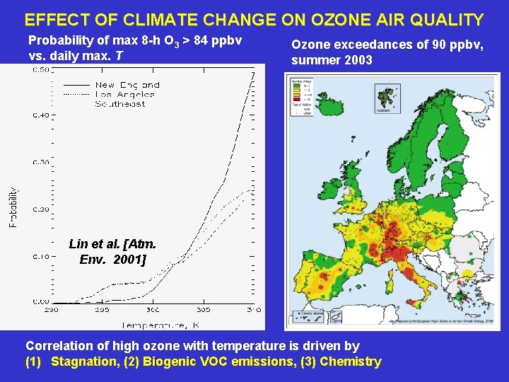 EFFECT OF CLIMATE CHANGE ON OZONE AIR QUALITY Probability of max 8 -h O