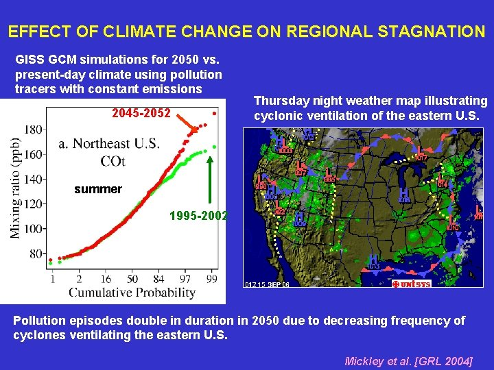 EFFECT OF CLIMATE CHANGE ON REGIONAL STAGNATION GISS GCM simulations for 2050 vs. present-day