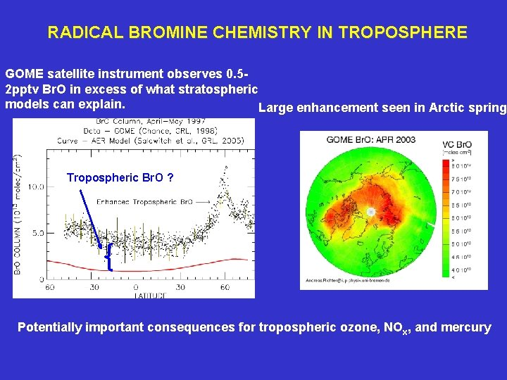 RADICAL BROMINE CHEMISTRY IN TROPOSPHERE GOME satellite instrument observes 0. 52 pptv Br. O