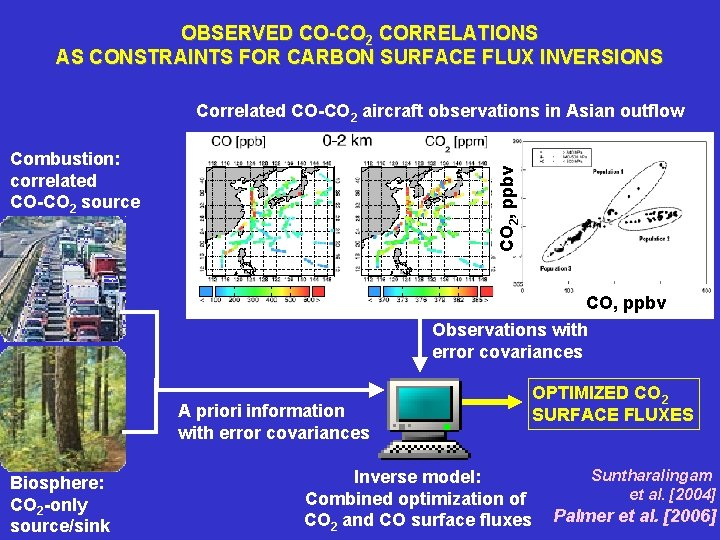 OBSERVED CO-CO 2 CORRELATIONS AS CONSTRAINTS FOR CARBON SURFACE FLUX INVERSIONS Correlated CO-CO 2