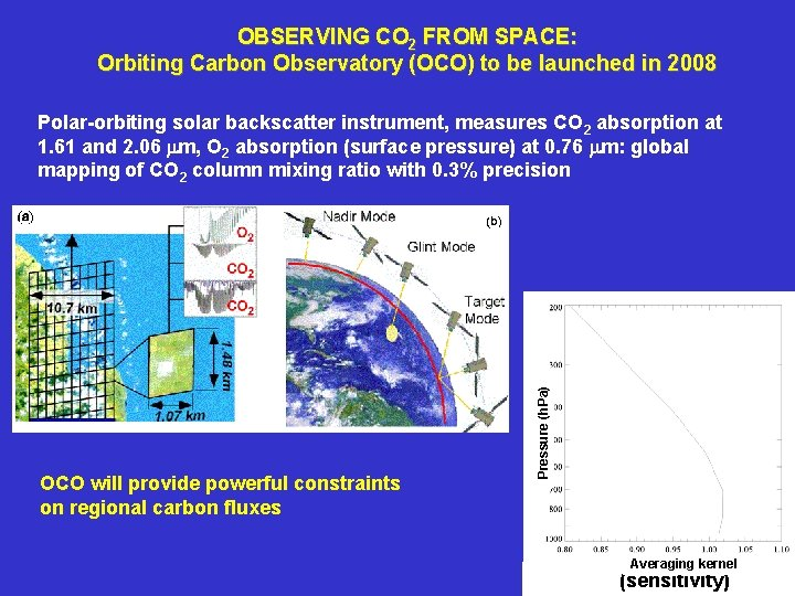 OBSERVING CO 2 FROM SPACE: Orbiting Carbon Observatory (OCO) to be launched in 2008