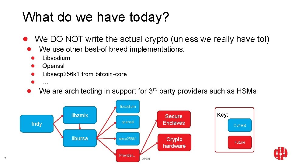 What do we have today? ● We DO NOT write the actual crypto (unless