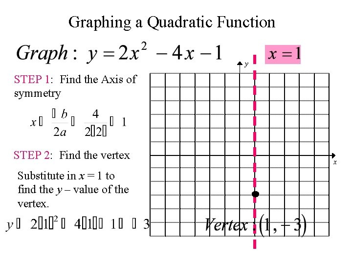 Graphing a Quadratic Function y STEP 1: Find the Axis of symmetry STEP 2: