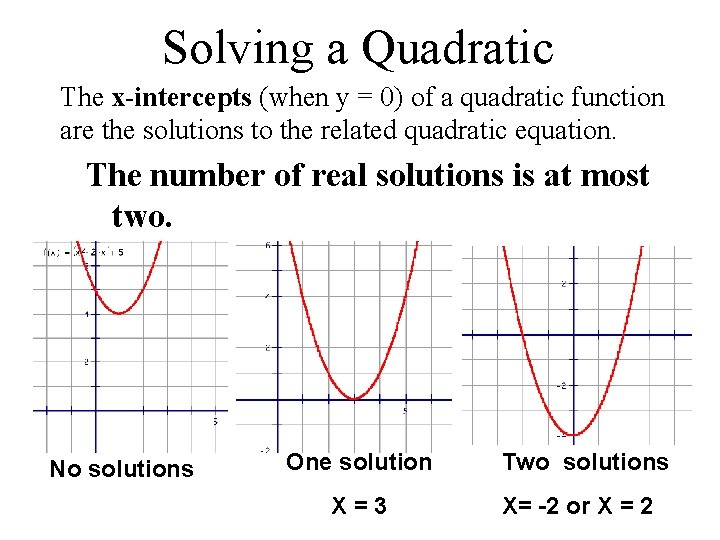 Solving a Quadratic The x-intercepts (when y = 0) of a quadratic function are