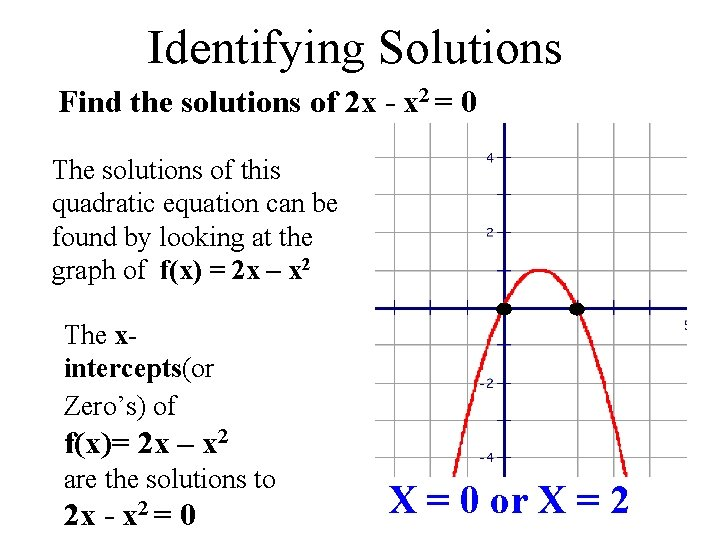 Identifying Solutions Find the solutions of 2 x - x 2 = 0 The
