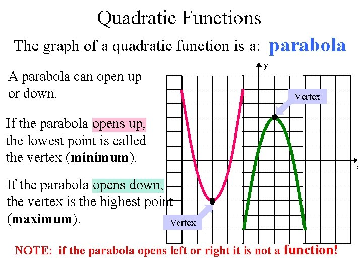 Quadratic Functions parabola The graph of a quadratic function is a: A parabola can