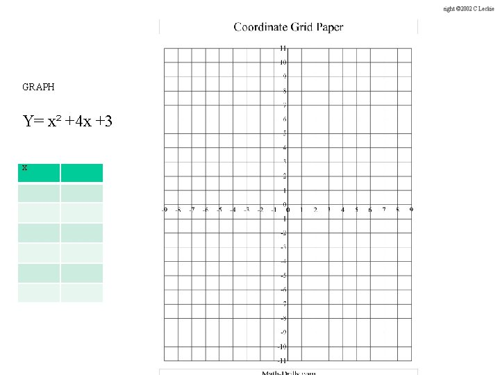 GRAPH Y= x² +4 x +3 x