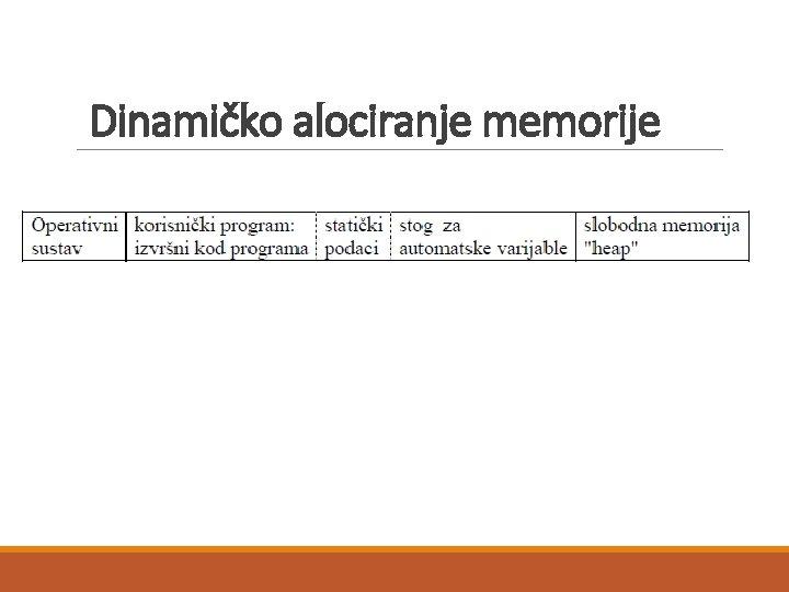 Dinamičko alociranje memorije