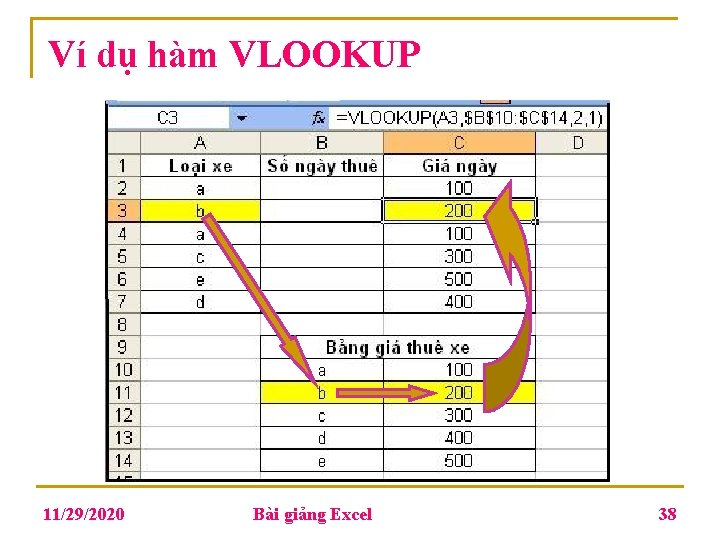 Ví dụ hàm VLOOKUP 11/29/2020 Bài giảng Excel 38