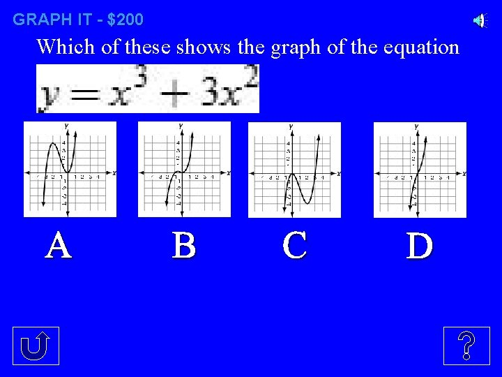 GRAPH IT - - $200 Which of these shows the graph of the equation