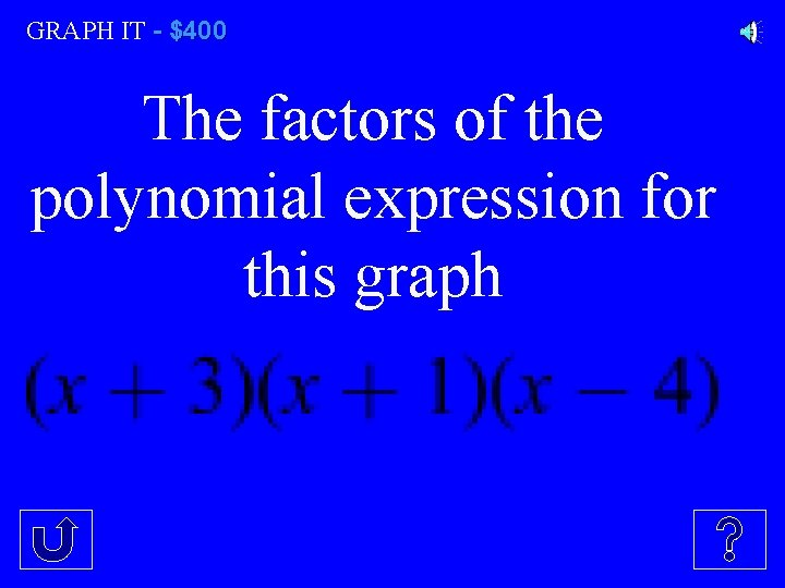 GRAPH IT - $400 The factors of the polynomial expression for this graph