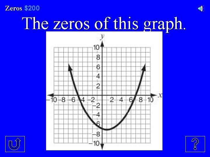 Zeros $200 The zeros of this graph.