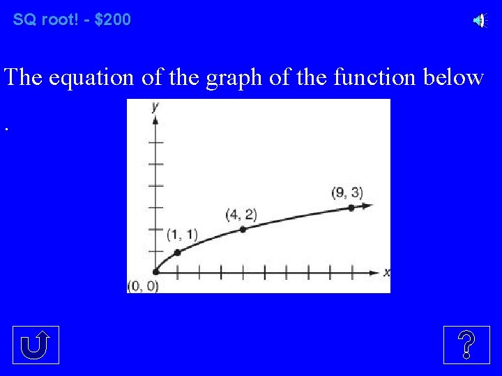SQ root! - $200 The equation of the graph of the function below.