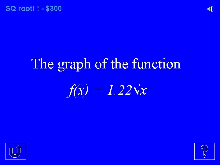 SQ root! ! - $300 The graph of the function f(x) = 1. 22√x
