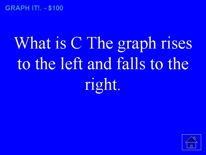GRAPH IT!. - $100 What is C The graph rises to the left and