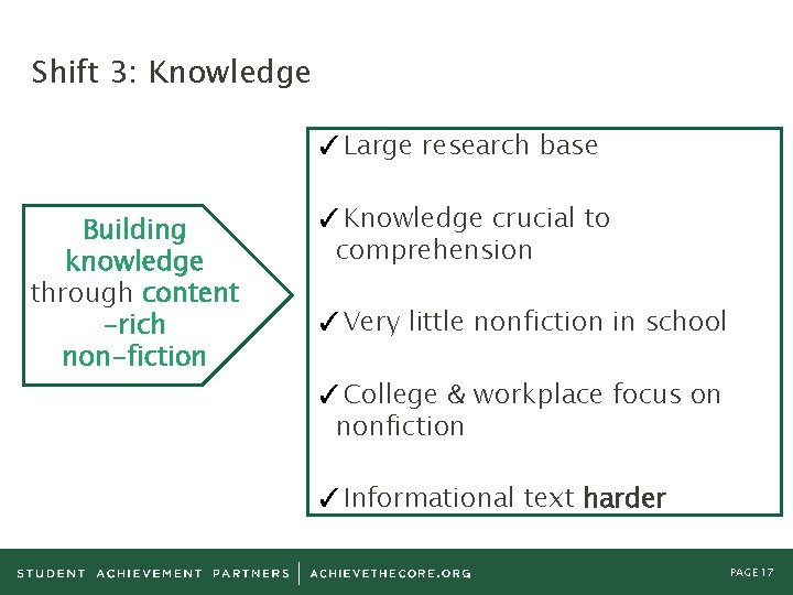 Shift 3: Knowledge ✓Large research base Building knowledge through content -rich non-fiction ✓Knowledge crucial