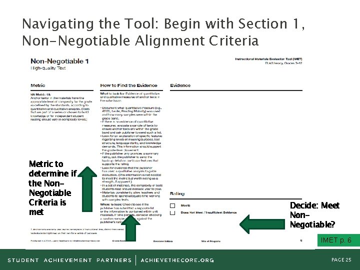 Navigating the Tool: Begin with Section 1, Non-Negotiable Alignment Criteria Metric to determine if