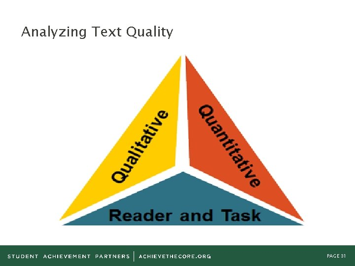 Analyzing Text Quality PAGE 31