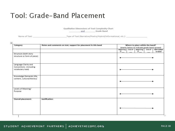 Tool: Grade-Band Placement PAGE 38