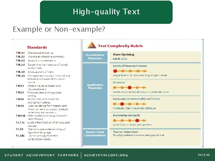 High-quality Text Example or Non-example? PAGE 46