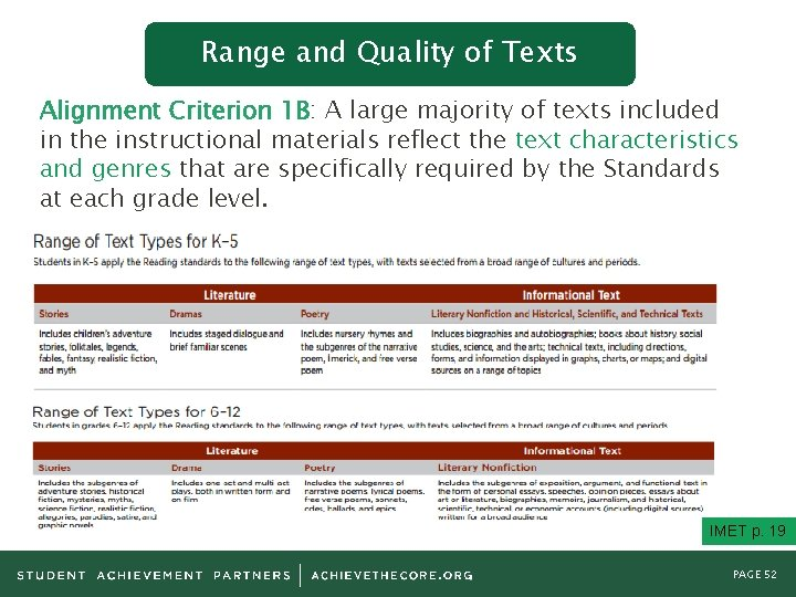 Range and Quality of Texts Alignment Criterion 1 B: A large majority of texts