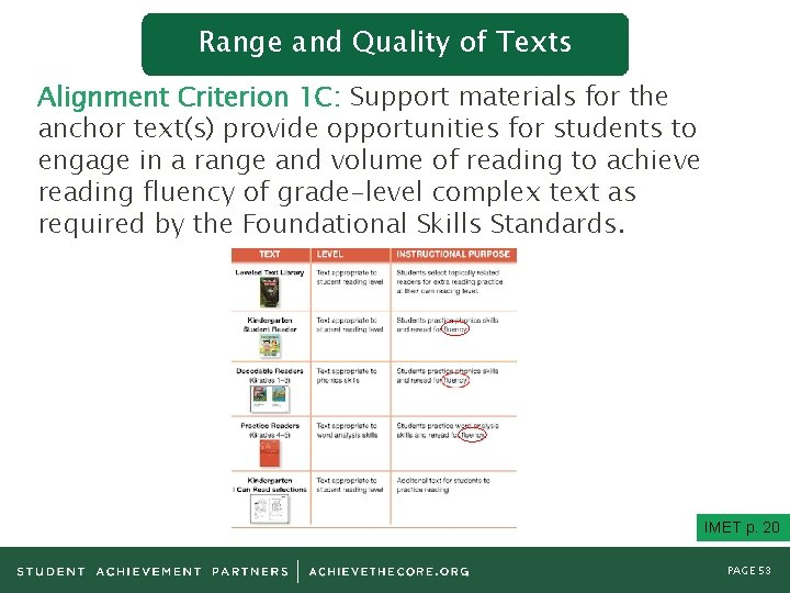 Range and Quality of Texts Alignment Criterion 1 C: Support materials for the anchor
