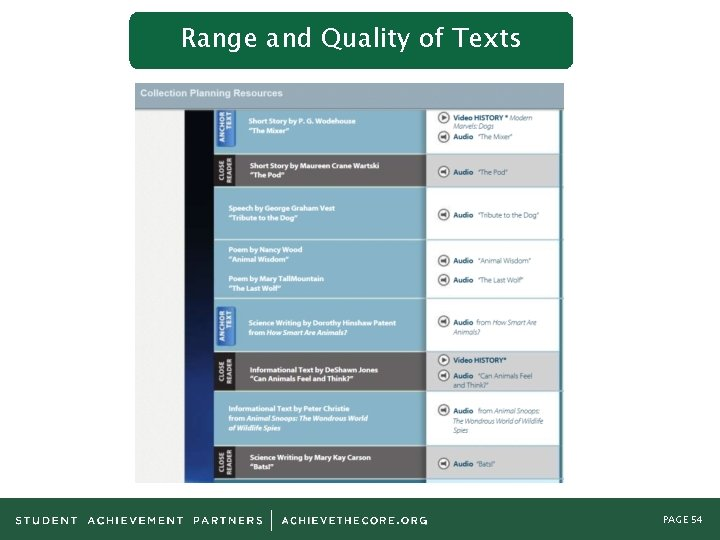 Range and Quality of Texts PAGE 54