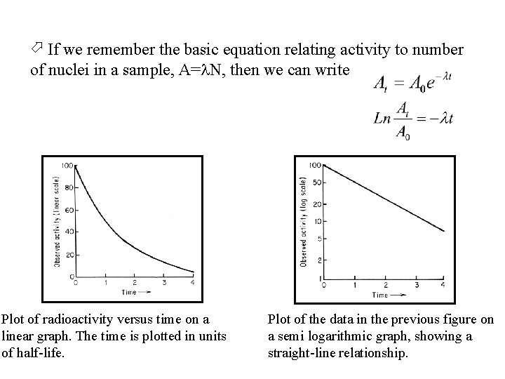 If we remember the basic equation relating activity to number of nuclei in