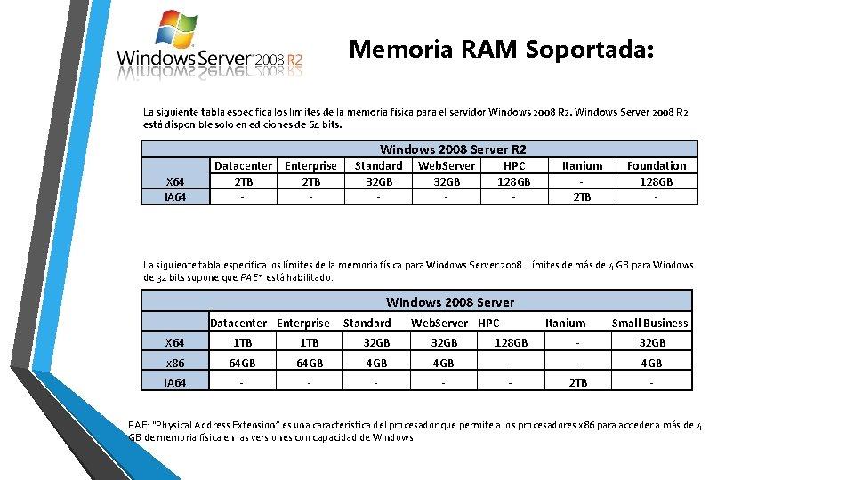 Memoria RAM Soportada: La siguiente tabla especifica los límites de la memoria física para
