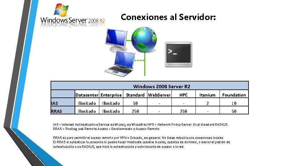 Conexiones al Servidor: Windows 2008 Server R 2 Datacenter Enterprise Standard Web. Server HPC