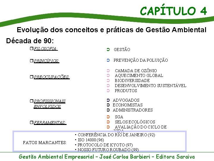 CAPÍTULO 4 Evolução dos conceitos e práticas de Gestão Ambiental Década de 90: r.