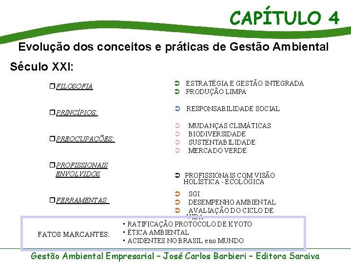 CAPÍTULO 4 Evolução dos conceitos e práticas de Gestão Ambiental Século XXI: r. FILOSOFIA