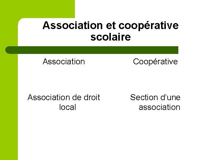 Association et coopérative scolaire Association Coopérative Association de droit local Section d'une association