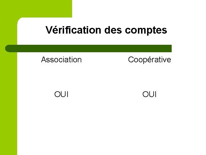 Vérification des comptes Association Coopérative OUI